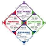 Pathway 1: Harmony Through Conflict: Crisis, Method and Solution