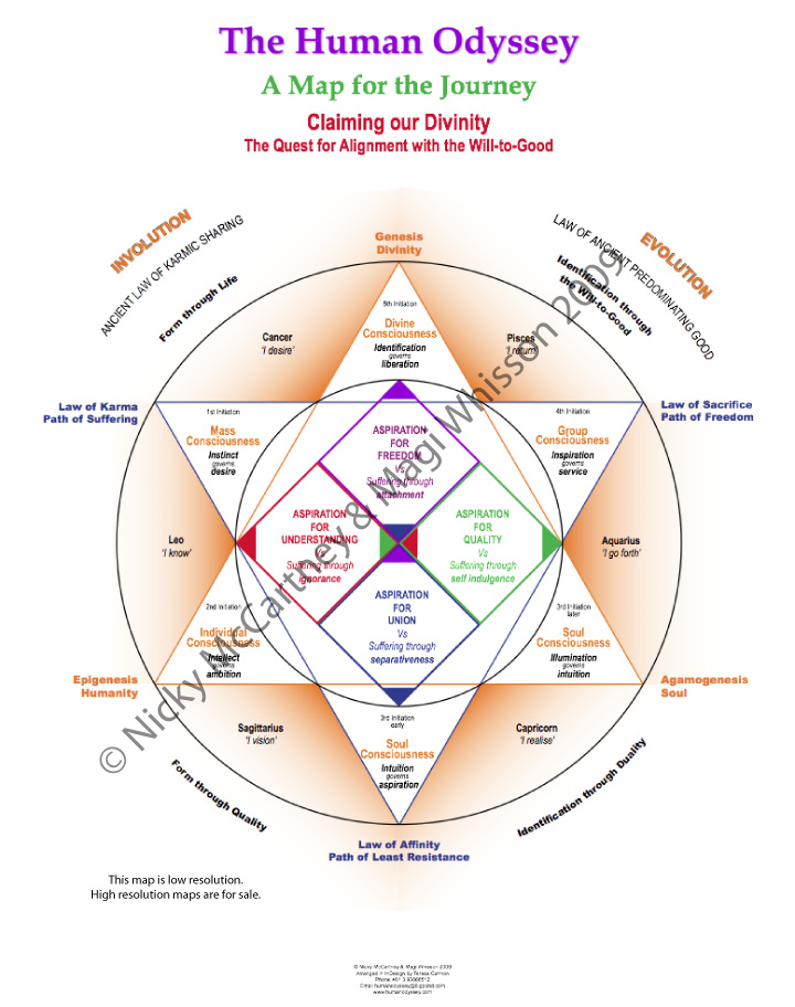 Pathway 5: Claiming Our Divinity – The Quest for Alignment with the Will-to-Good